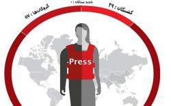 گزارشگران بدون مرز: ۴۹ خبرنگار در سال ۲۰۱۹ کشته شده اند