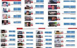 وزارت داخله فهرست ۴۱ مجرم تحت تعقیب را منتشر کرد
