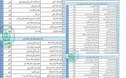 فهرست کابینهی حکومت موقت