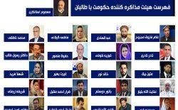 هیأت گفتوگوکنندهی دولت افغانستان فردا به قطر میرود